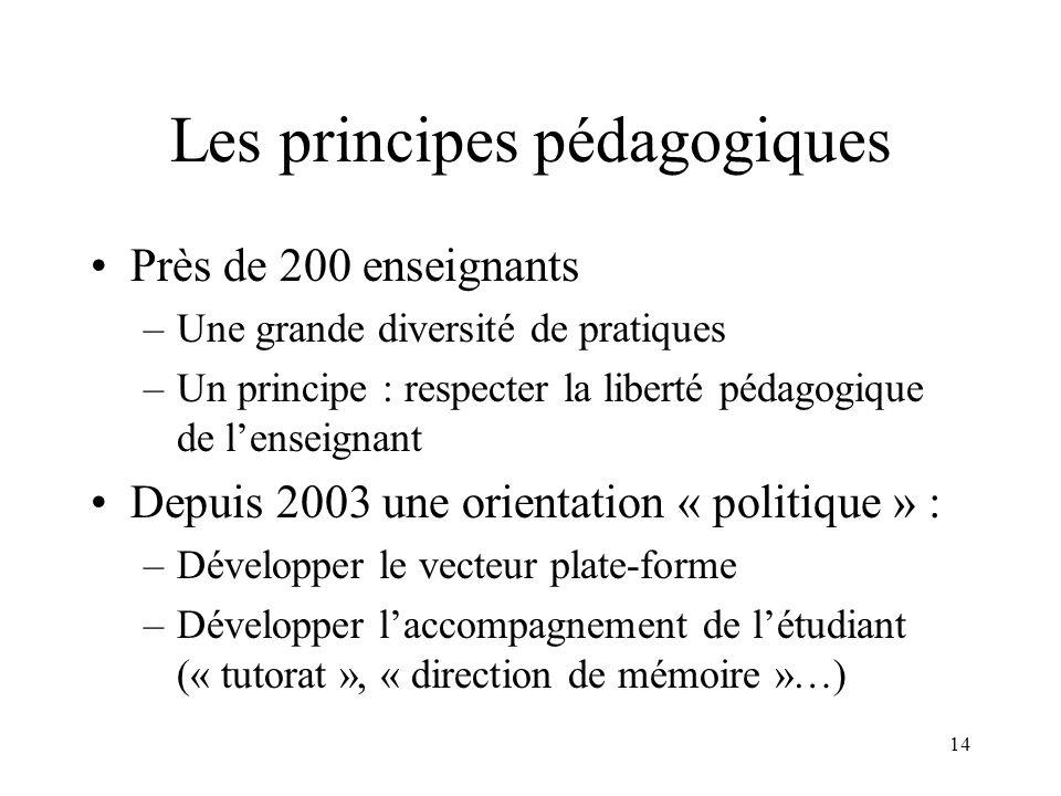 14 Les principes pédagogiques Près de 200 enseignants –Une grande diversité de pratiques –Un principe : respecter la liberté pédagogique de lenseignan