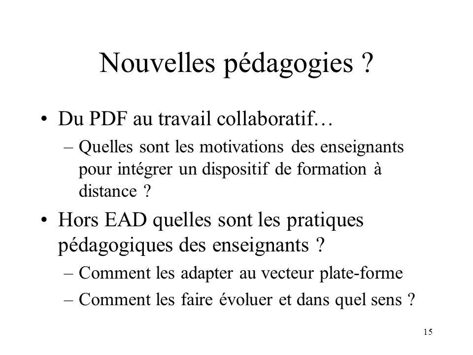 15 Nouvelles pédagogies ? Du PDF au travail collaboratif… –Quelles sont les motivations des enseignants pour intégrer un dispositif de formation à dis