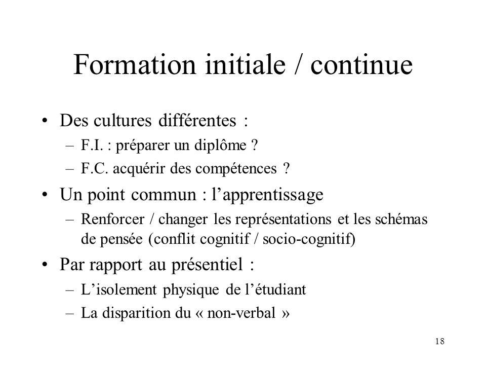 18 Formation initiale / continue Des cultures différentes : –F.I. : préparer un diplôme ? –F.C. acquérir des compétences ? Un point commun : lapprenti