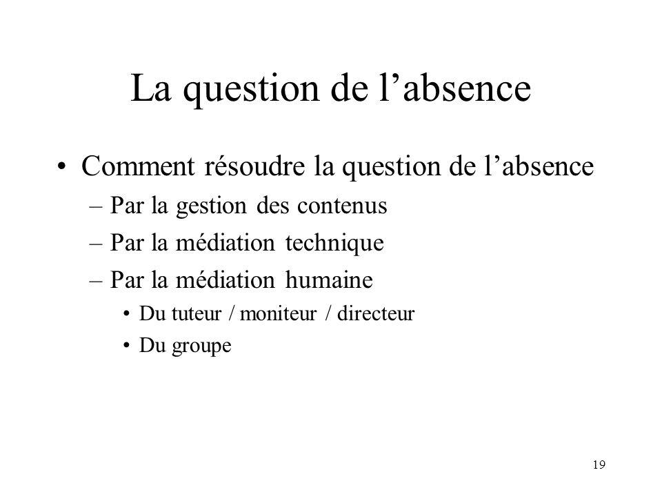 19 La question de labsence Comment résoudre la question de labsence –Par la gestion des contenus –Par la médiation technique –Par la médiation humaine