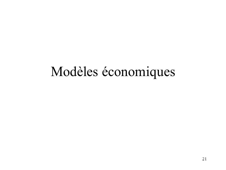 21 Modèles économiques
