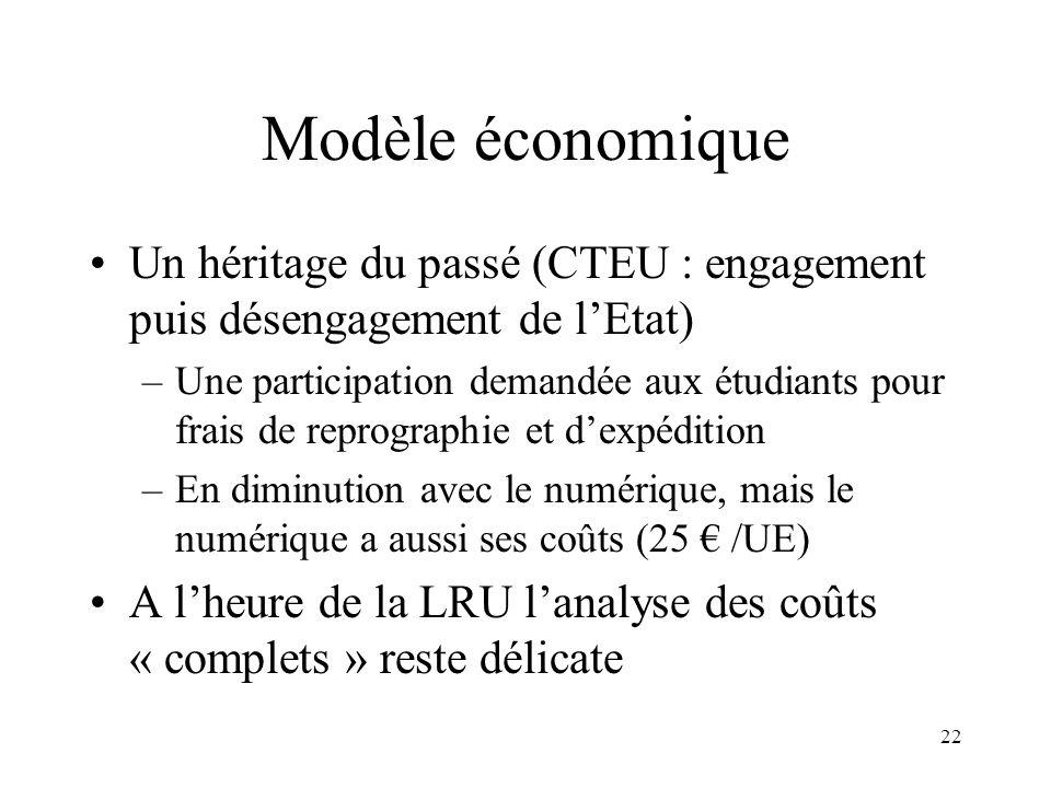 22 Modèle économique Un héritage du passé (CTEU : engagement puis désengagement de lEtat) –Une participation demandée aux étudiants pour frais de repr