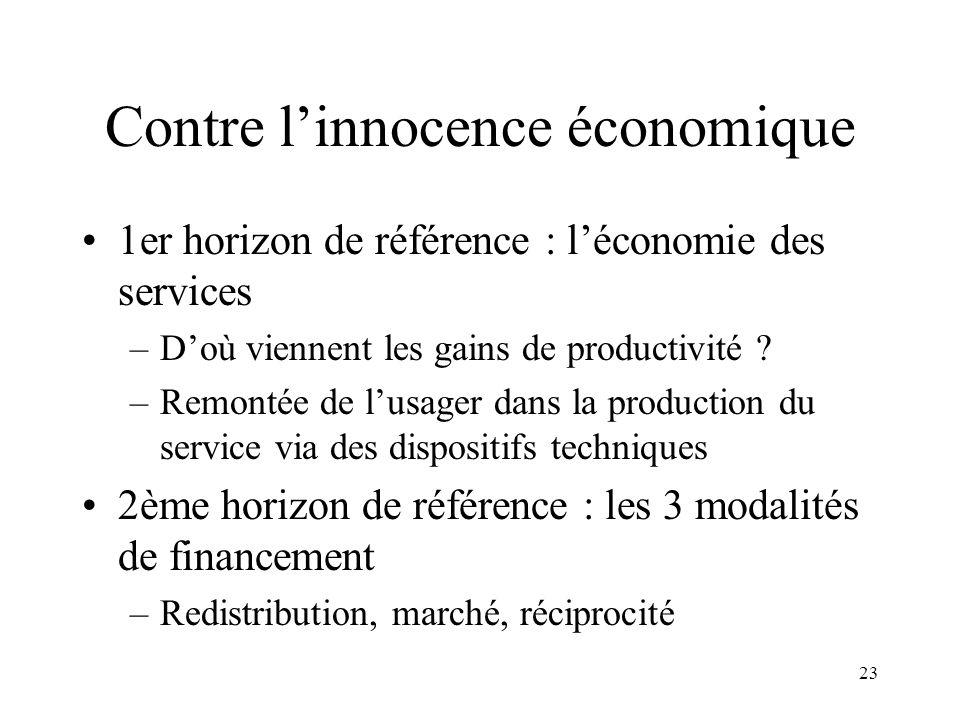 23 Contre linnocence économique 1er horizon de référence : léconomie des services –Doù viennent les gains de productivité ? –Remontée de lusager dans
