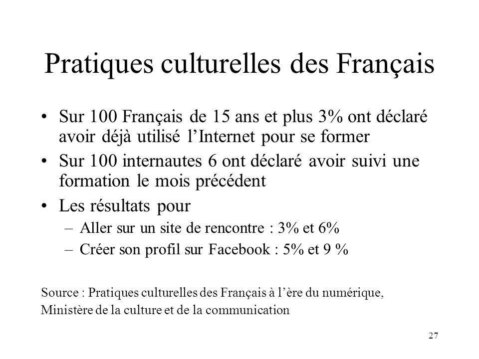 27 Pratiques culturelles des Français Sur 100 Français de 15 ans et plus 3% ont déclaré avoir déjà utilisé lInternet pour se former Sur 100 internaute