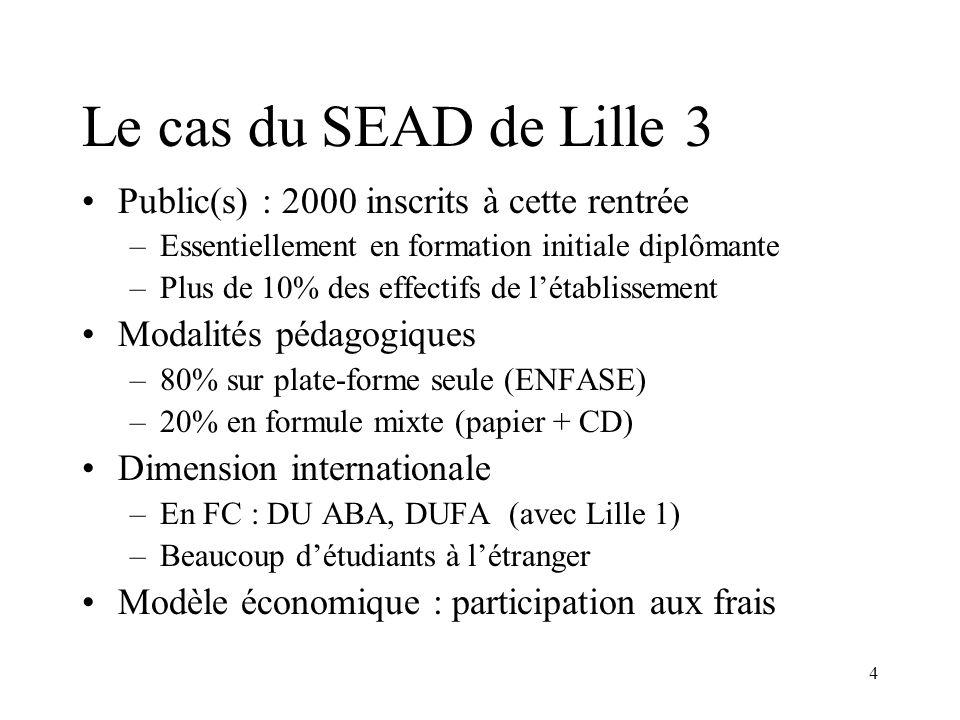 4 Le cas du SEAD de Lille 3 Public(s) : 2000 inscrits à cette rentrée –Essentiellement en formation initiale diplômante –Plus de 10% des effectifs de