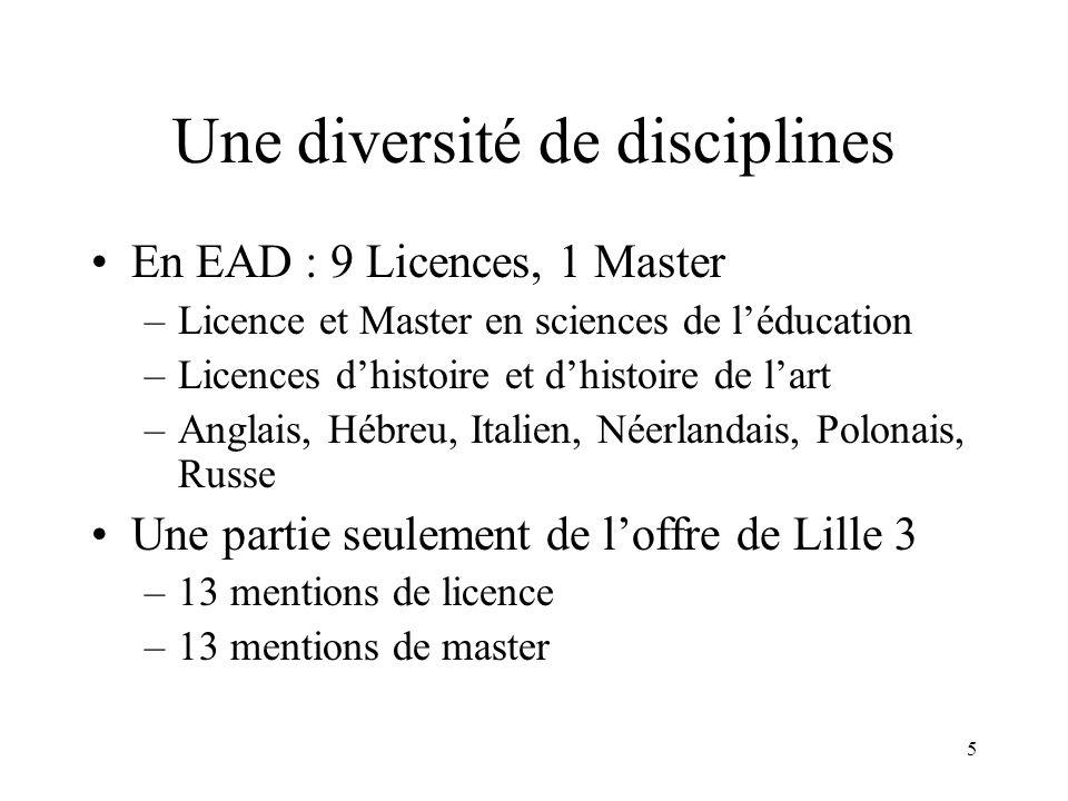 5 Une diversité de disciplines En EAD : 9 Licences, 1 Master –Licence et Master en sciences de léducation –Licences dhistoire et dhistoire de lart –An