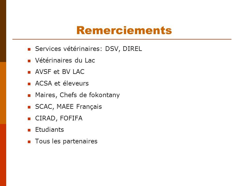 Remerciements Services vétérinaires: DSV, DIREL Vétérinaires du Lac AVSF et BV LAC ACSA et éleveurs Maires, Chefs de fokontany SCAC, MAEE Français CIRAD, FOFIFA Etudiants Tous les partenaires
