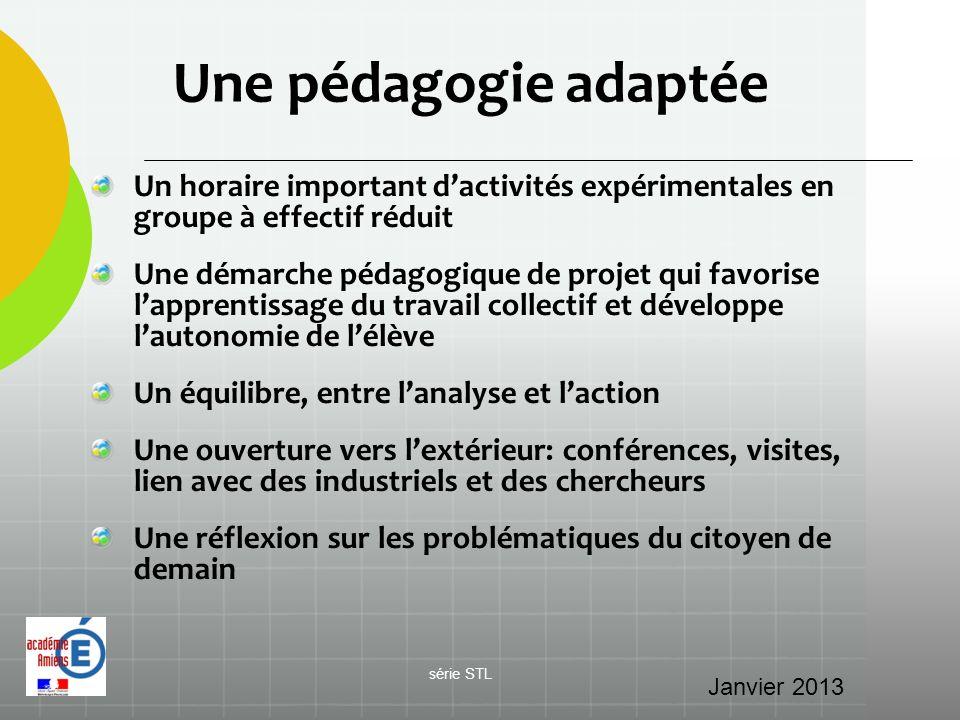 Une pédagogie adaptée Un horaire important dactivités expérimentales en groupe à effectif réduit Une démarche pédagogique de projet qui favorise lappr