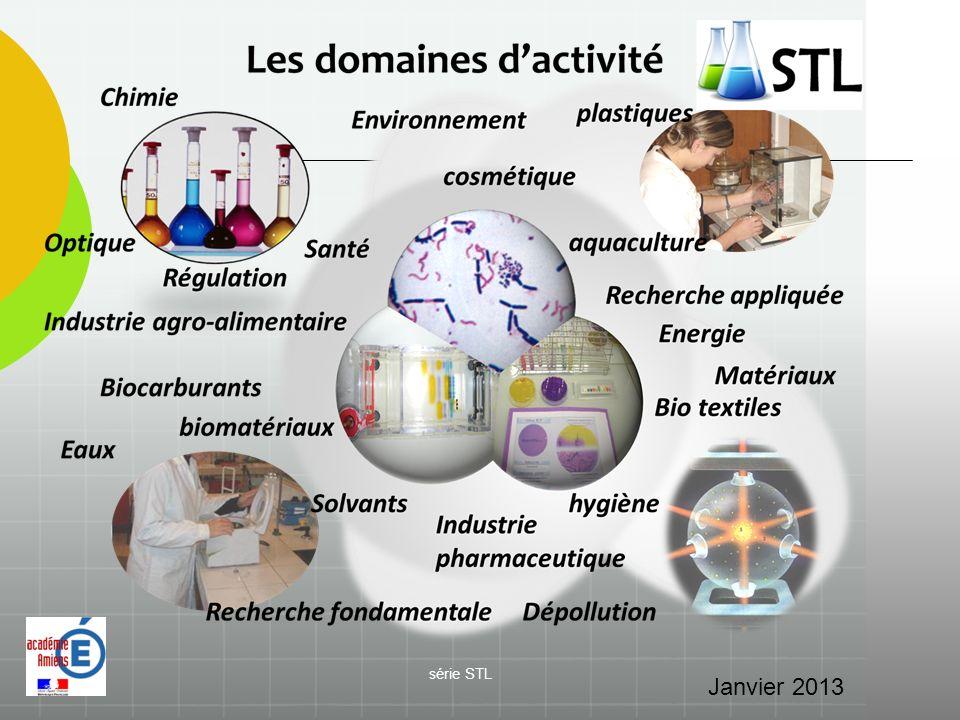 Janvier 2013 série STL