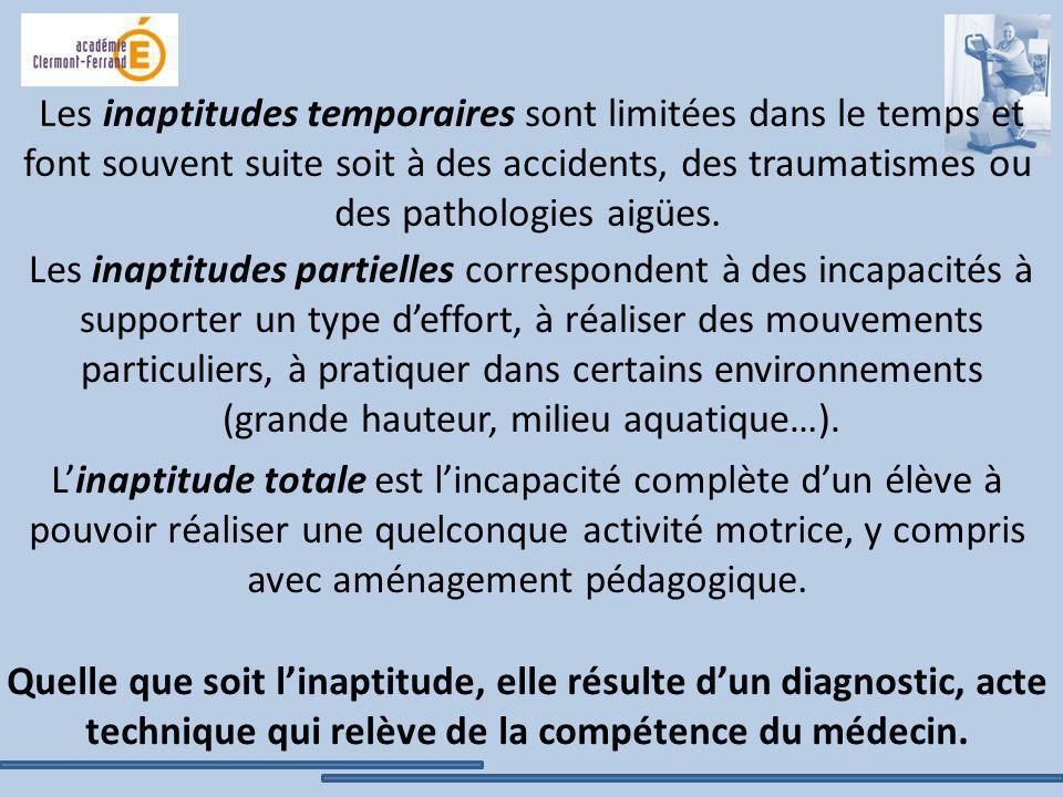 Les inaptitudes temporaires sont limitées dans le temps et font souvent suite soit à des accidents, des traumatismes ou des pathologies aigües. Quelle