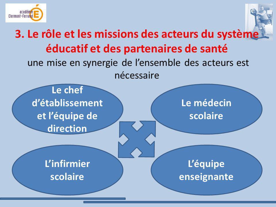 3. Le rôle et les missions des acteurs du système éducatif et des partenaires de santé une mise en synergie de lensemble des acteurs est nécessaire Le