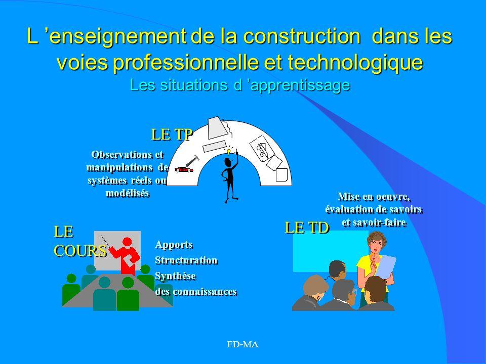 FD-MA L enseignement de la construction dans les voies professionnelle et technologique Les situations d apprentissage LE COURS LE TP LE TD Observatio
