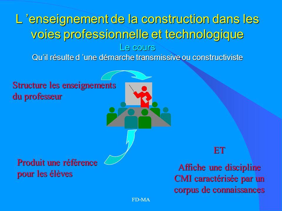 FD-MA L enseignement de la construction dans les voies professionnelle et technologique Le cours Quil résulte d une démarche transmissive ou construct