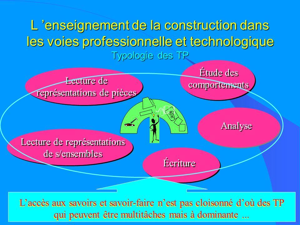 FD-MA L enseignement de la construction dans les voies professionnelle et technologique Typologie des TP Lecture de représentations de pièces Lecture