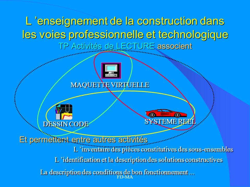 FD-MA L enseignement de la construction dans les voies professionnelle et technologique TP Activités de LECTURE associent SYSTEME REEL DESSIN CODE MAQ