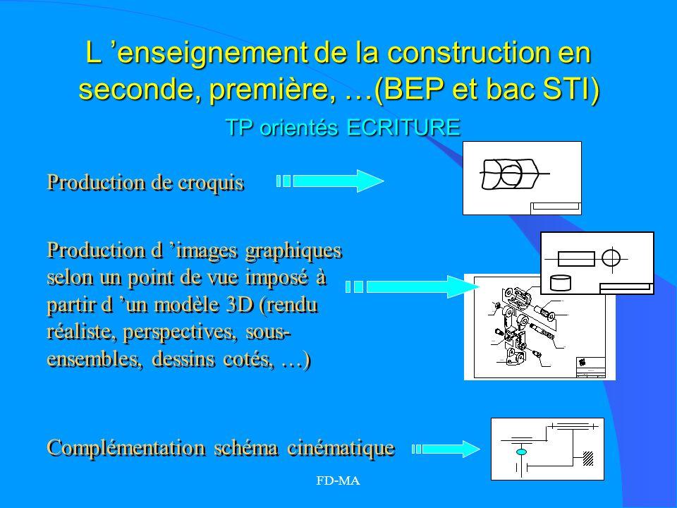 FD-MA L enseignement de la construction en seconde, première, …(BEP et bac STI) TP orientés ECRITURE Production de croquis Production d images graphiq