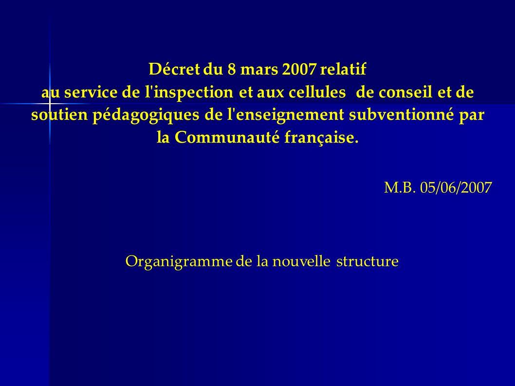 Décret du 8 mars 2007 relatif au service de l inspection et aux cellules de conseil et de soutien pédagogiques de l enseignement subventionné par la Communauté française.