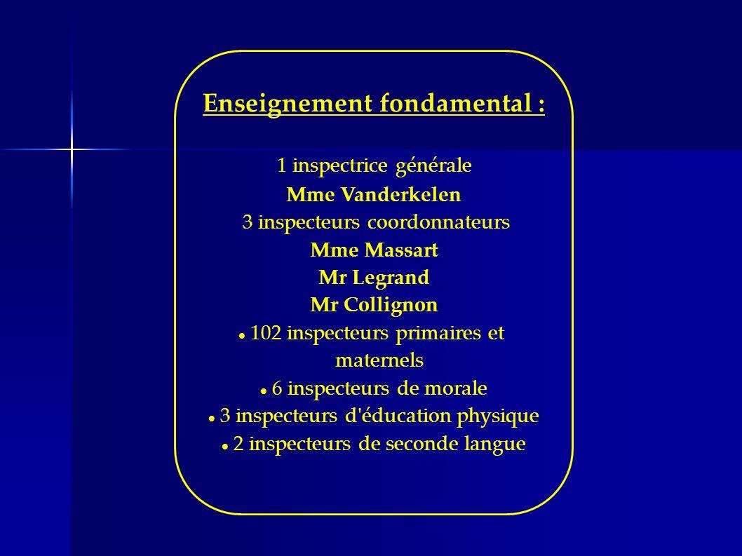 Enseignement fondamental : 1 inspectrice générale Mme Vanderkelen 3 inspecteurs coordonnateurs Mme Massart Mr Legrand Mr Collignon 102 inspecteurs pri