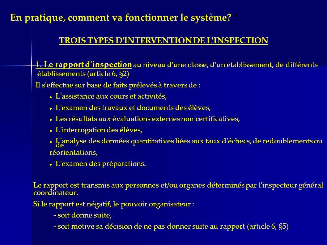 En pratique, comment va fonctionner le système? ? TROIS TYPES D'INTERVENTION DE L'INSPECTION 1. Le rapport d'inspection au niveau d'une classe, d'un é