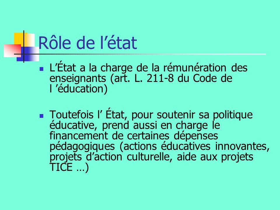 Rôle de la commune Code de léducation art.L. 212-4 « La commune a la charge des écoles publiques.
