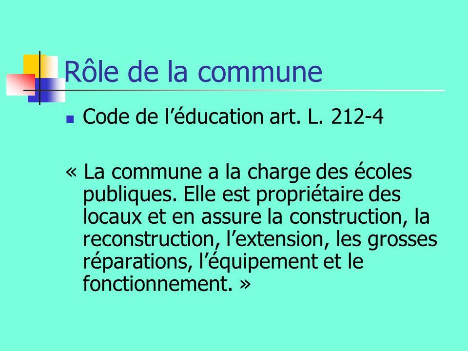 Rôle de la commune Code de léducation art. L. 212-4 « La commune a la charge des écoles publiques.