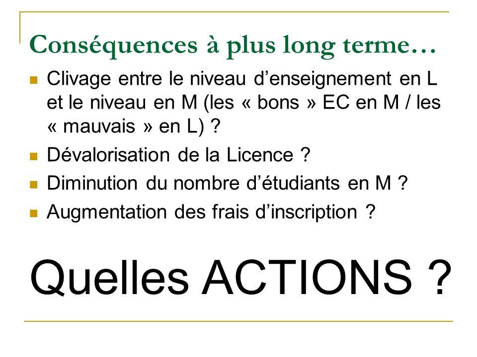 Conséquences à plus long terme… Clivage entre le niveau denseignement en L et le niveau en M (les « bons » EC en M / les « mauvais » en L) .