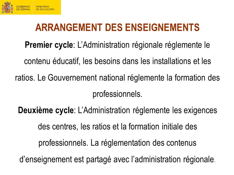 ARRANGEMENT DES ENSEIGNEMENTS Premier cycle : LAdministration régionale réglemente le contenu éducatif, les besoins dans les installations et les rati