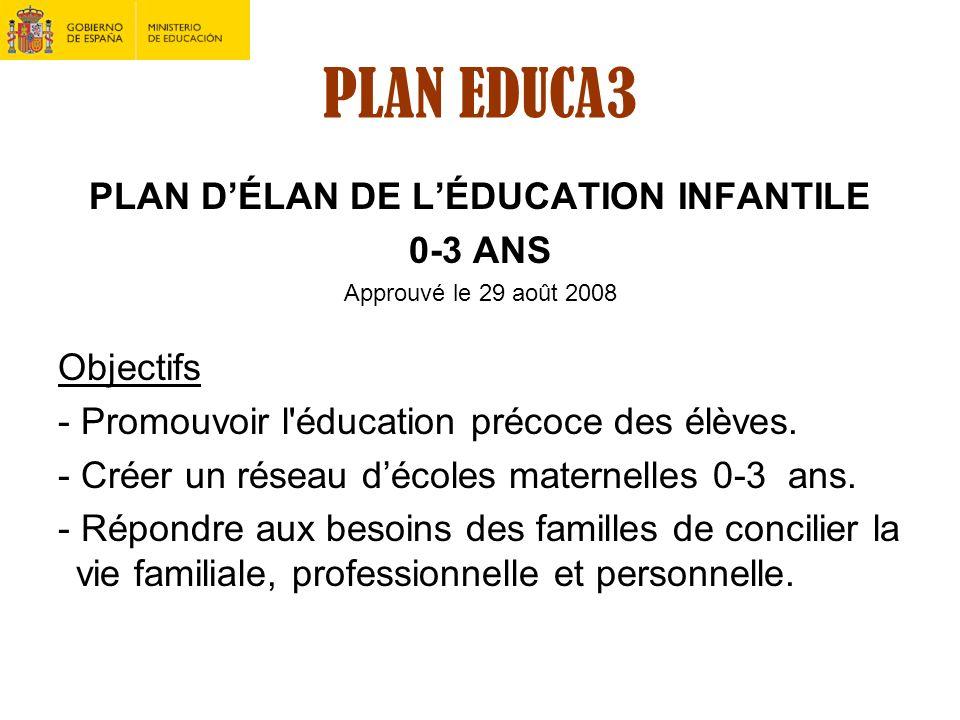 PLAN EDUCA3 PLAN DÉLAN DE LÉDUCATION INFANTILE 0-3 ANS Approuvé le 29 août 2008 Objectifs - Promouvoir l'éducation précoce des élèves. - Créer un rése
