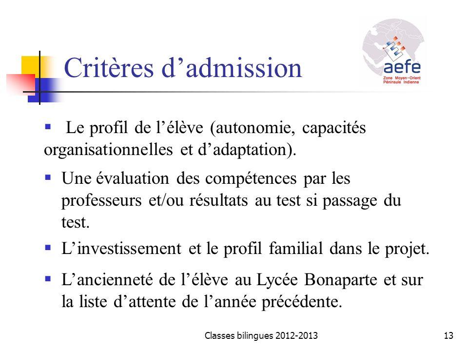 Critères dadmission Une évaluation des compétences par les professeurs et/ou résultats au test si passage du test. Linvestissement et le profil famili