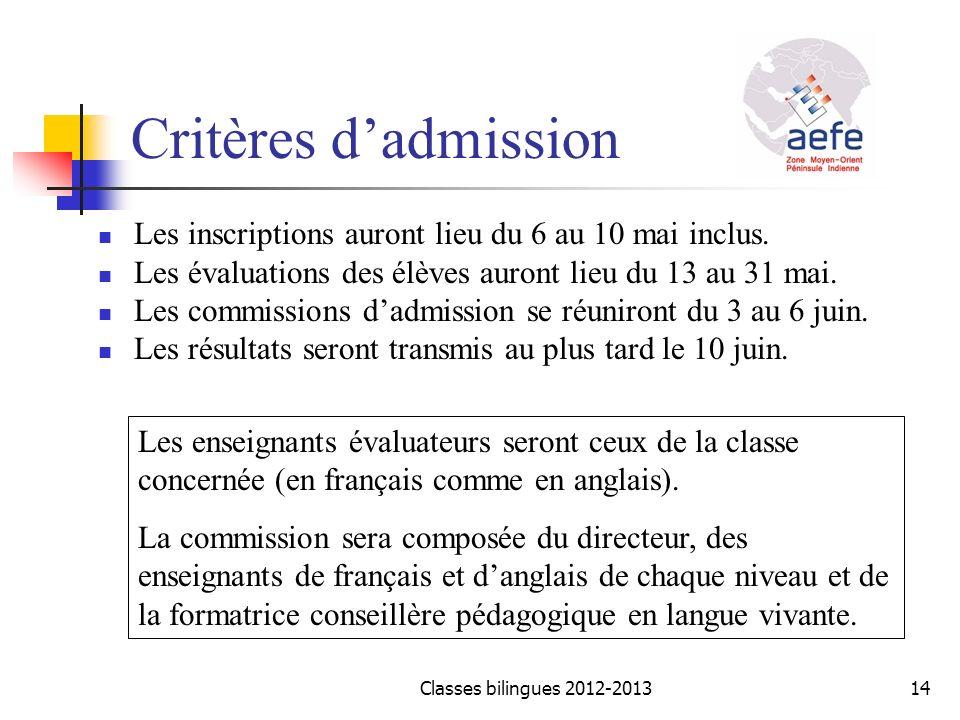 Critères dadmission Les inscriptions auront lieu du 6 au 10 mai inclus. Les évaluations des élèves auront lieu du 13 au 31 mai. Les commissions dadmis