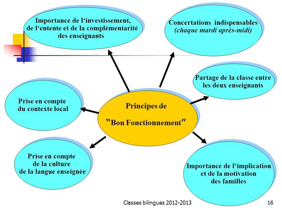 Importance de linvestissement, de lentente et de la complémentarité des enseignants Importance de linvestissement, de lentente et de la complémentarit