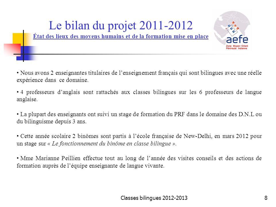 Le bilan du projet 2011-2012 État des lieux des moyens humains et de la formation mise en place Nous avons 2 enseignantes titulaires de lenseignement
