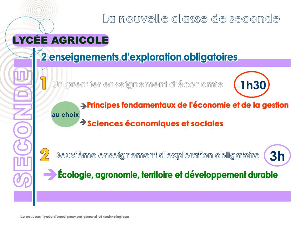 Le nouveau lycée denseignement général et technologique 3h 1h30 au choix LYCÉE AGRICOLE
