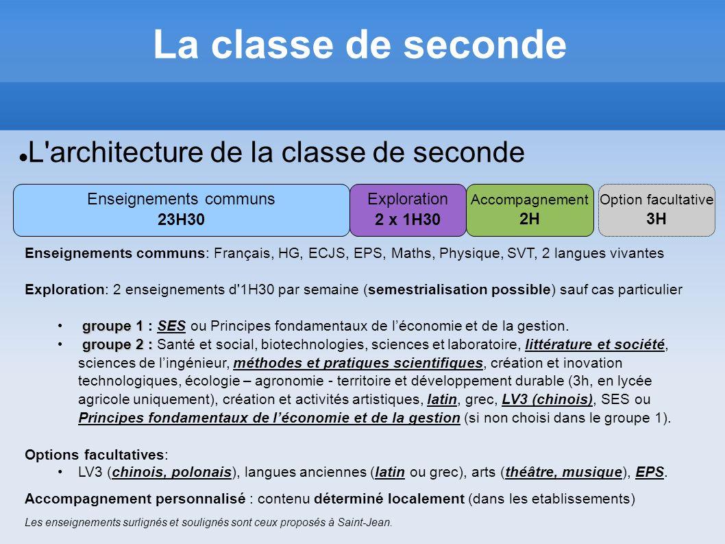 La classe de seconde L'architecture de la classe de seconde Enseignements communs 23H30 Exploration 2 x 1H30 Accompagnement 2H Enseignements communs: