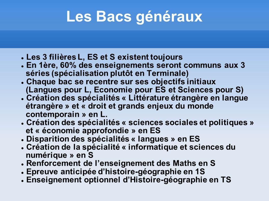 Les Bacs généraux Les 3 filières L, ES et S existent toujours En 1ère, 60% des enseignements seront communs aux 3 séries (spécialisation plutôt en Ter