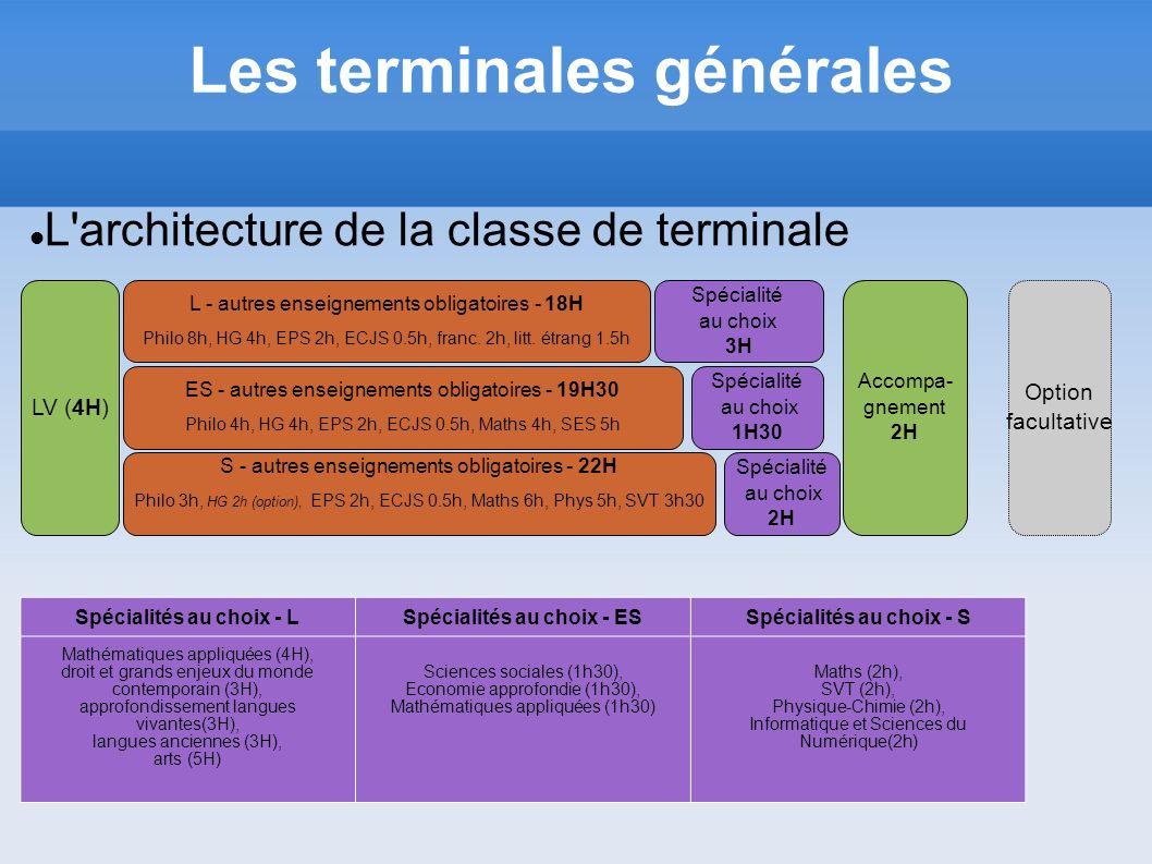 Les terminales générales L'architecture de la classe de terminale Spécialité au choix 3H Accompa- gnement 2H Spécialités au choix - LSpécialités au ch