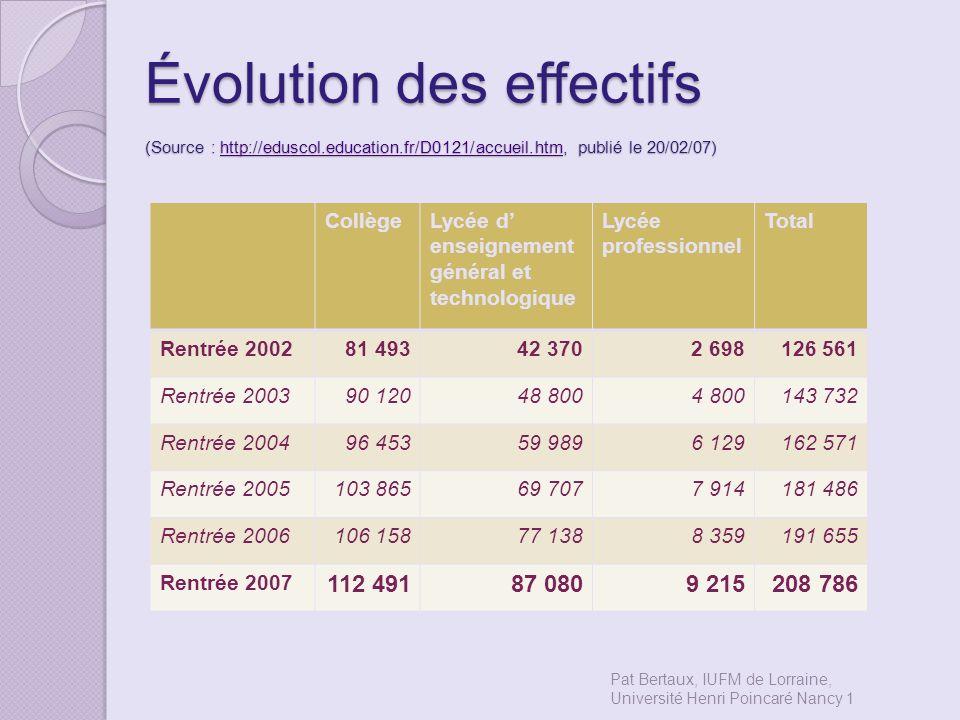 Évolution des effectifs (Source : http://eduscol.education.fr/D0121/accueil.htm, publié le 20/02/07) http://eduscol.education.fr/D0121/accueil.htm Col