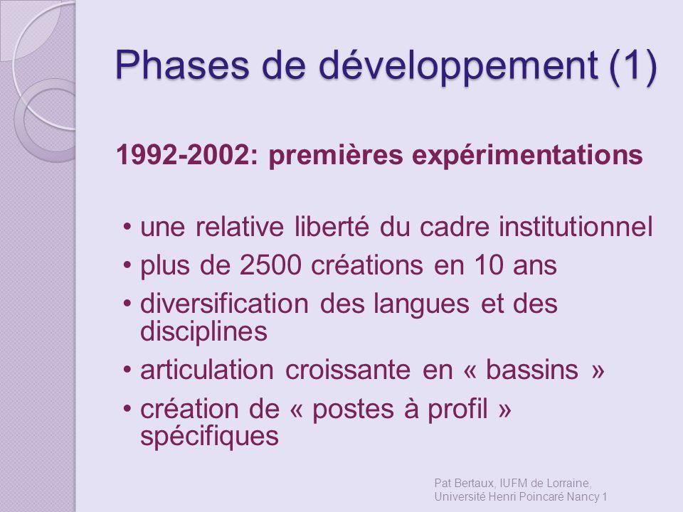 Phases de développement (1) 1992-2002: premières expérimentations une relative liberté du cadre institutionnel plus de 2500 créations en 10 ans divers