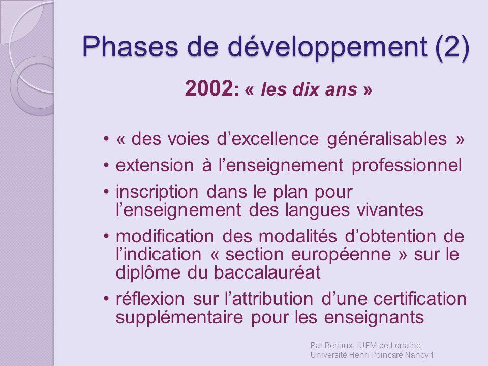 Phases de développement (3) 2005 Loi dorientation et de programme pour lavenir de lécole : augmenter le nombre de SELO de 20% dici 2010 Mise en place de la certification complémentaire pour lenseignement en SELO Pat Bertaux, IUFM de Lorraine, Université Henri Poincaré Nancy 1