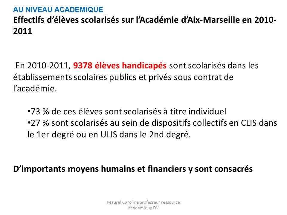 AU NIVEAU ACADEMIQUE Effectifs délèves scolarisés sur lAcadémie dAix-Marseille en 2010- 2011 En 2010-2011, 9378 élèves handicapés sont scolarisés dans