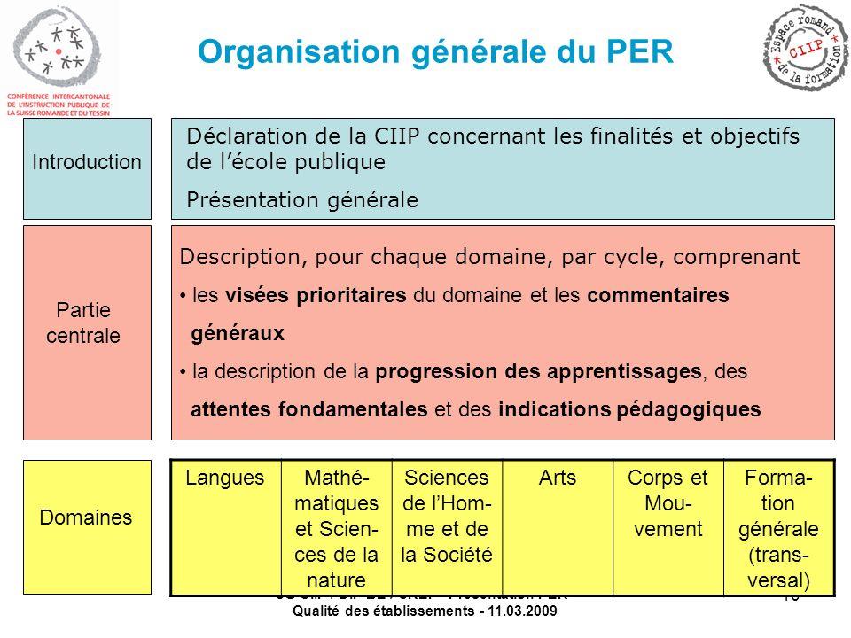 SG CIIP / DIP BE / SREP - Présentation PER - Qualité des établissements - 11.03.2009 10 Organisation générale du PER Déclaration de la CIIP concernant