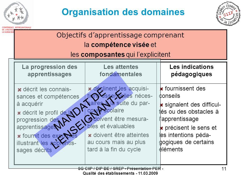 SG CIIP / DIP BE / SREP - Présentation PER - Qualité des établissements - 11.03.2009 11 Organisation des domaines Objectifs dapprentissage comprenant