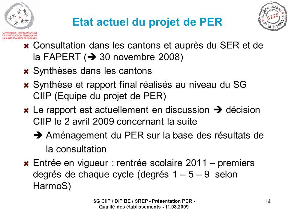 SG CIIP / DIP BE / SREP - Présentation PER - Qualité des établissements - 11.03.2009 14 Etat actuel du projet de PER Consultation dans les cantons et auprès du SER et de la FAPERT ( 30 novembre 2008) Synthèses dans les cantons Synthèse et rapport final réalisés au niveau du SG CIIP (Equipe du projet de PER) Le rapport est actuellement en discussion décision CIIP le 2 avril 2009 concernant la suite Aménagement du PER sur la base des résultats de la consultation Entrée en vigueur : rentrée scolaire 2011 – premiers degrés de chaque cycle (degrés 1 – 5 – 9 selon HarmoS)