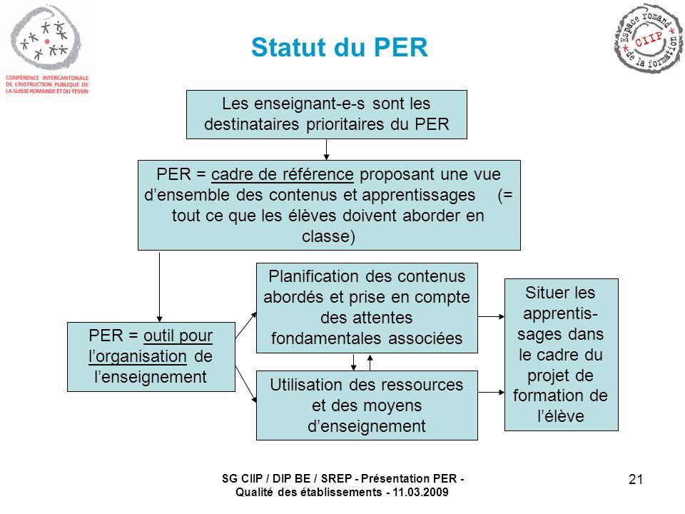 SG CIIP / DIP BE / SREP - Présentation PER - Qualité des établissements - 11.03.2009 21 Statut du PER Les enseignant-e-s sont les destinataires priori