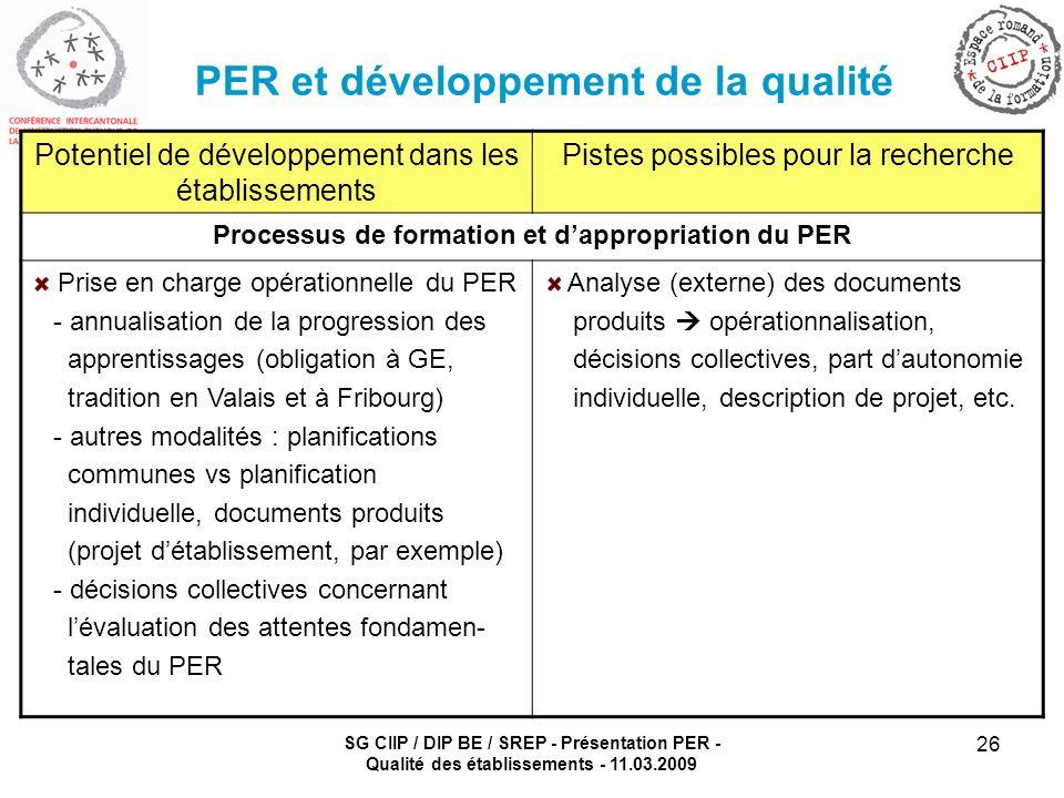 SG CIIP / DIP BE / SREP - Présentation PER - Qualité des établissements - 11.03.2009 26 PER et développement de la qualité Potentiel de développement