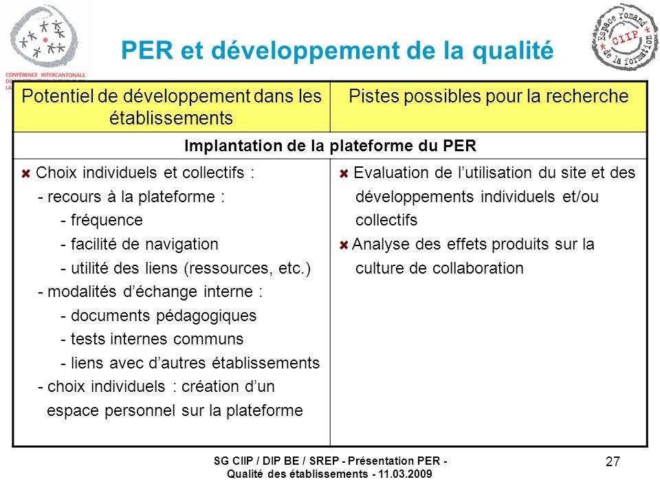 SG CIIP / DIP BE / SREP - Présentation PER - Qualité des établissements - 11.03.2009 27 PER et développement de la qualité Potentiel de développement
