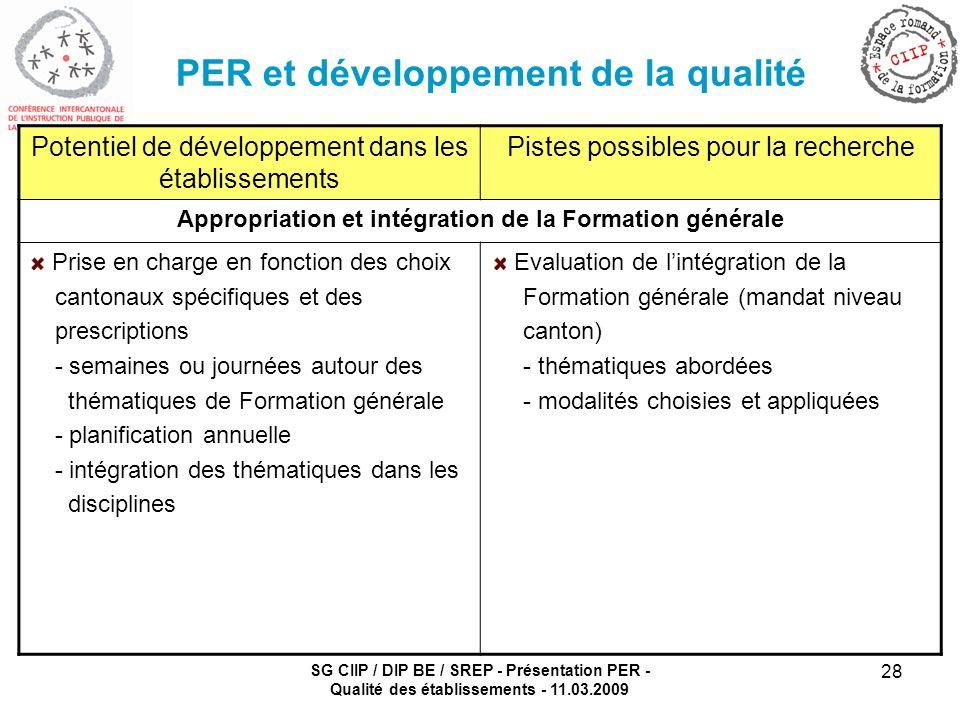 SG CIIP / DIP BE / SREP - Présentation PER - Qualité des établissements - 11.03.2009 28 PER et développement de la qualité Potentiel de développement