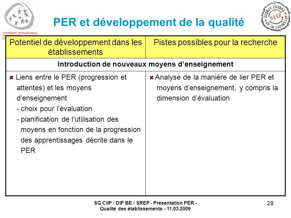 SG CIIP / DIP BE / SREP - Présentation PER - Qualité des établissements - 11.03.2009 29 PER et développement de la qualité Potentiel de développement dans les établissements Pistes possibles pour la recherche Introduction de nouveaux moyens denseignement Liens entre le PER (progression et attentes) et les moyens denseignement - choix pour lévaluation - planification de lutilisation des moyens en fonction de la progression des apprentissages décrite dans le PER Analyse de la manière de lier PER et moyens denseignement, y compris la dimension dévaluation