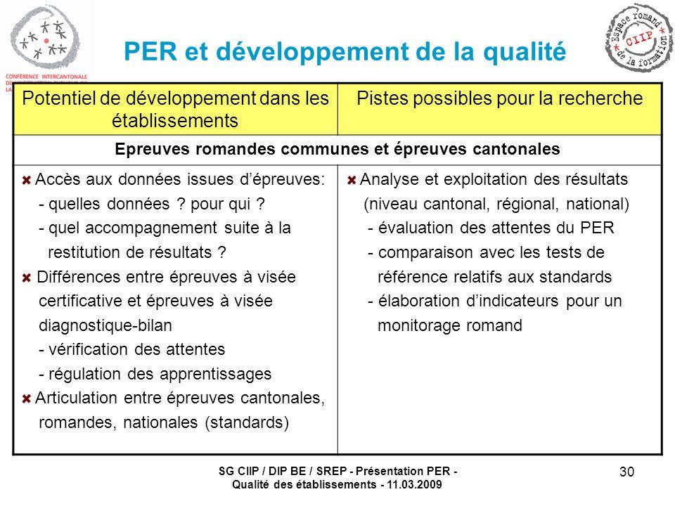 SG CIIP / DIP BE / SREP - Présentation PER - Qualité des établissements - 11.03.2009 30 PER et développement de la qualité Potentiel de développement