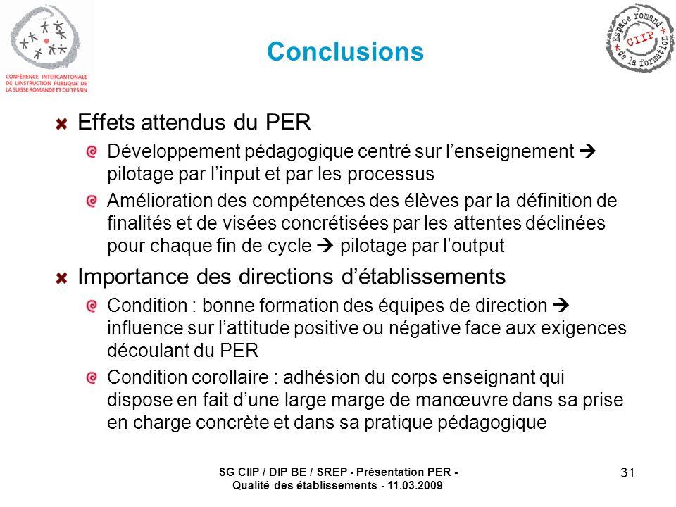 SG CIIP / DIP BE / SREP - Présentation PER - Qualité des établissements - 11.03.2009 31 Conclusions Effets attendus du PER Développement pédagogique c